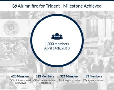 trident-1000-member-count-milestone-20180414-662-1vh5i2k